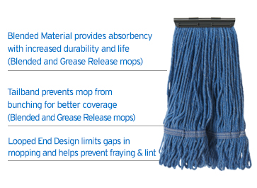 duraloc-mop-features
